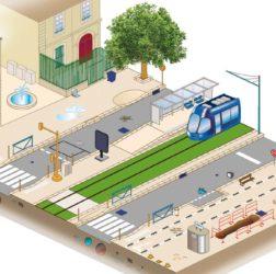 Illustration rue et mobilier urbain pour la formation et le Elearning