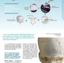 infographie-illustration-impression-structure-osseuse-magazine-3D-Print-Sante