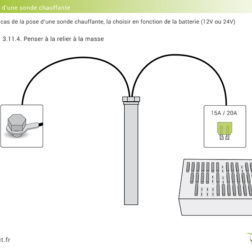 Schemas-mode-emploi-installation-econokit